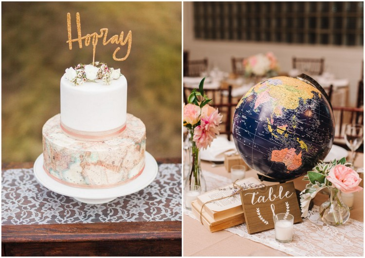Header Travel Wedding Ideas4